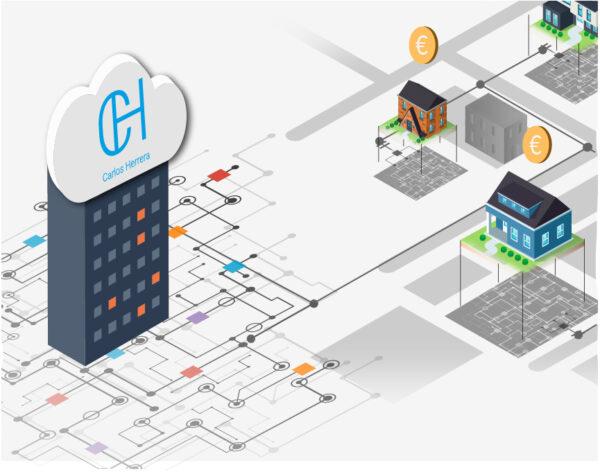 crear una web inmobiliaria
